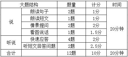 上海高考日语有哪些特别注意点?